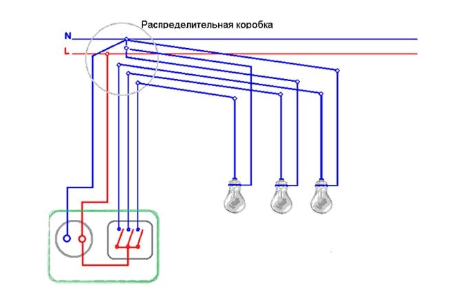 hogyan csatlakoztathatom az áthidaló kábeleket