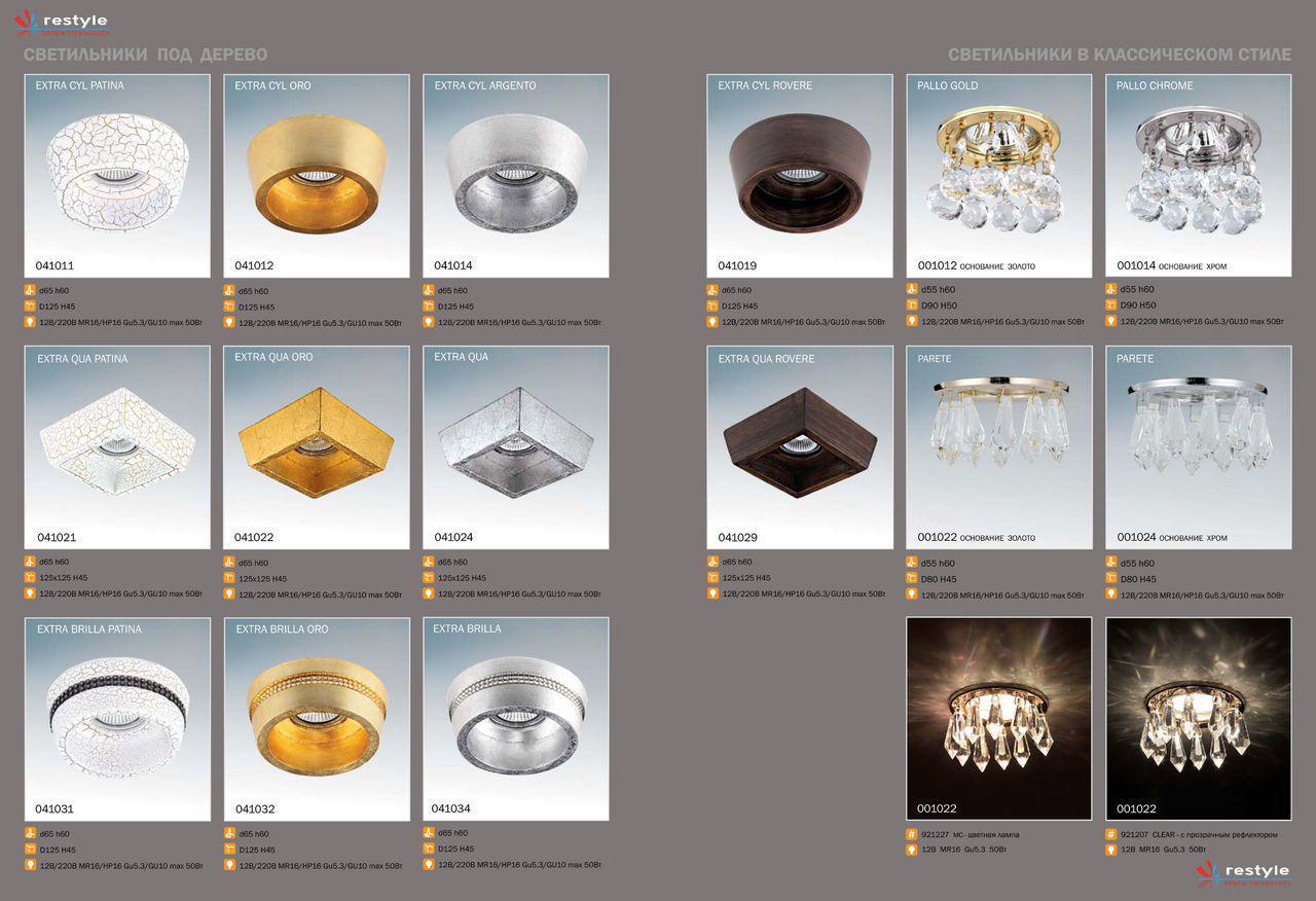 Как выбрать встраиваемый светильник для натяжных потолков