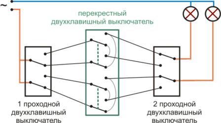 hogyan kapcsolja be a háromirányú kapcsolót