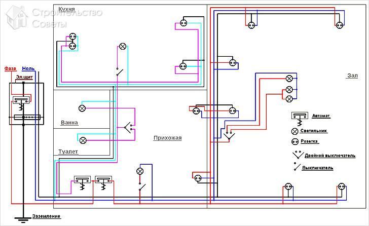 Электрические схемы квартиры и их описание