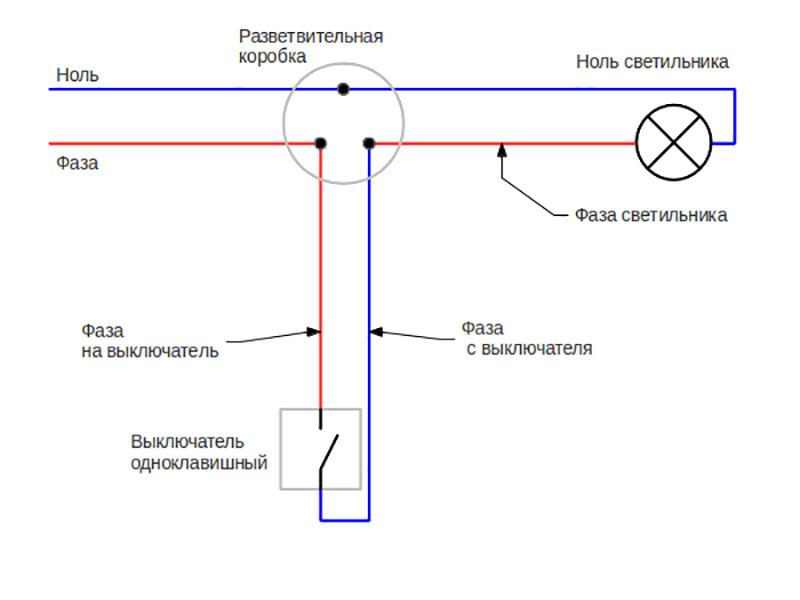 Как подключить две лампочки к одному выключателю: схема и ин.