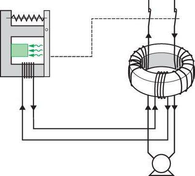 Csatlakoztathat-e egy háromfázisú motort egyfázisúhoz