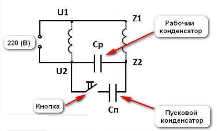 barátok csatlakoztassa a diagramot