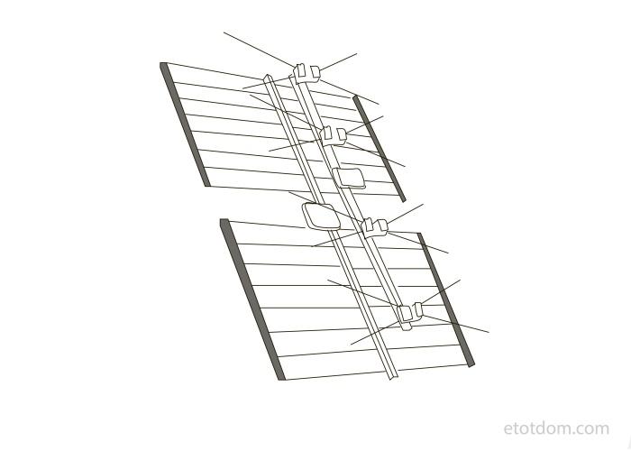 csatlakoztassuk az antennához Ingyenes online társkereső napsütéses partján