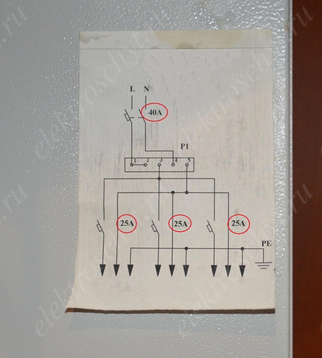Altezza Quadro Elettrico Appartamento quale ip è meglio mettere a casa il quadro elettrico