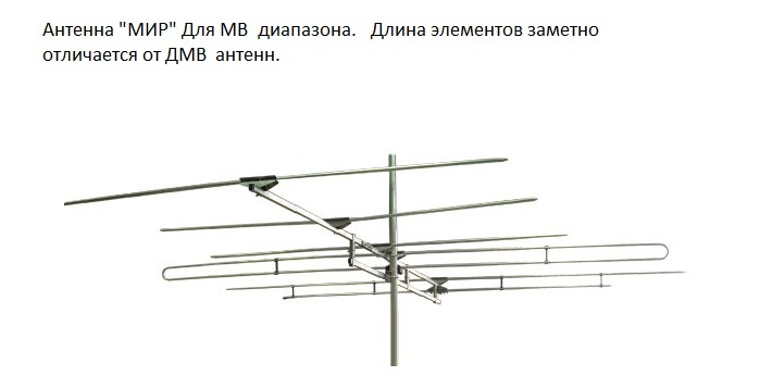 indstilling af tv antenne