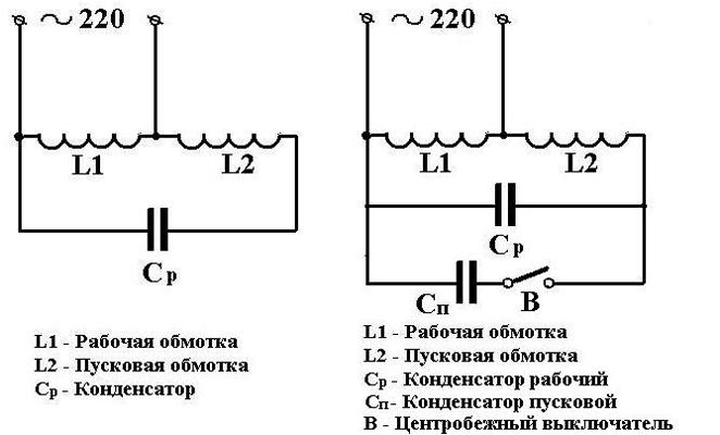a legjobb módszer a kondenzátor csatlakoztatására
