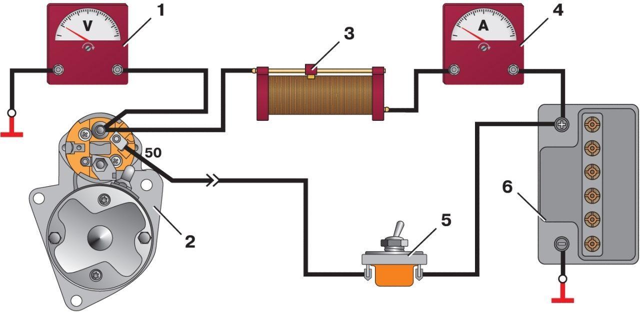 Kako deluje fluorescentna svetilka. Kaj vsebuje fluorescentna svetilka 72