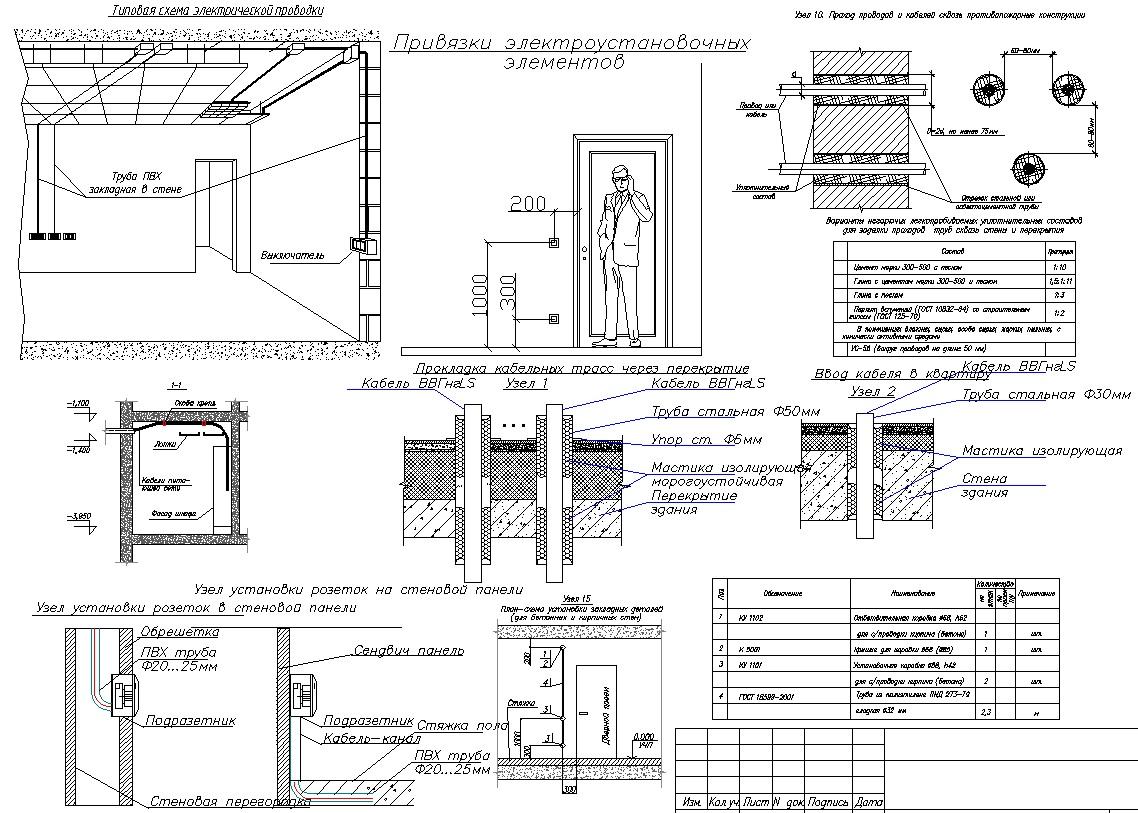 Схема подключения многоквартирного дома фото 660